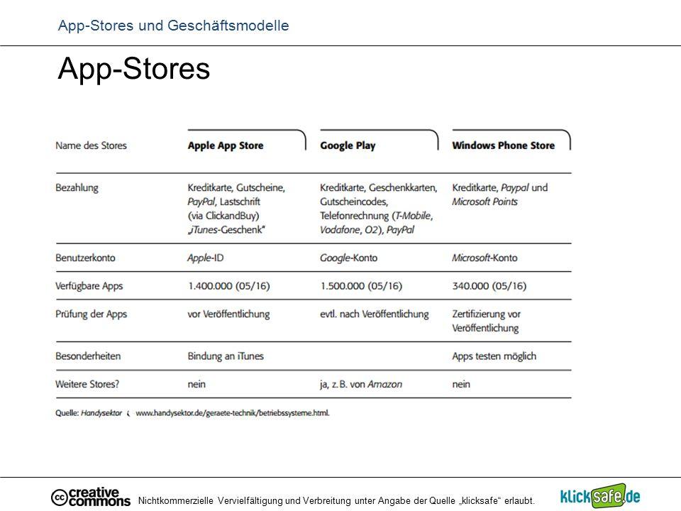 """App-Stores und Geschäftsmodelle App-Stores. Nichtkommerzielle Vervielfältigung und Verbreitung unter Angabe der Quelle """"klicksafe"""" erlaubt."""
