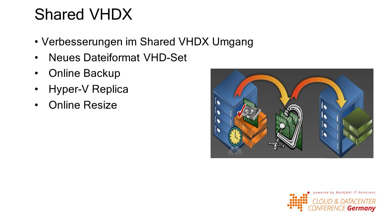 Shared VHDX Verbesserungen im Shared VHDX Umgang Neues Dateiformat VHD-Set Online Backup Hyper-V Replica Online Resize VHD Set