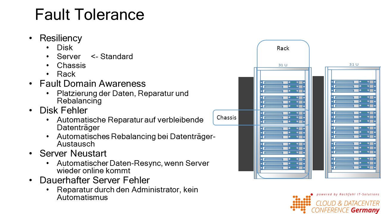 Chassis Rack Fault Tolerance Resiliency Disk Server <- Standard Chassis Rack Fault Domain Awareness Platzierung der Daten, Reparatur und Rebalancing Disk Fehler Automatische Reparatur auf verbleibende Datenträger Automatisches Rebalancing bei Datenträger- Austausch Server Neustart Automatischer Daten-Resync, wenn Server wieder online kommt Dauerhafter Server Fehler Reparatur durch den Administrator, kein Automatismus