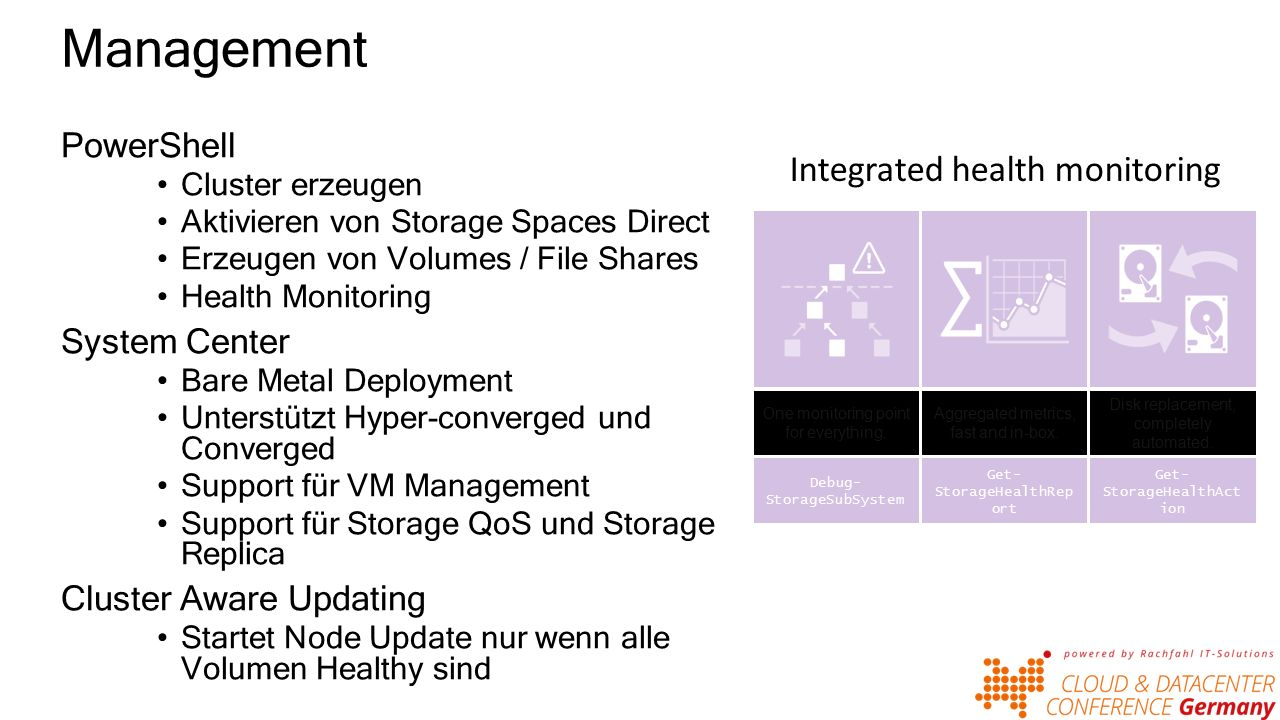 Management PowerShell Cluster erzeugen Aktivieren von Storage Spaces Direct Erzeugen von Volumes / File Shares Health Monitoring System Center Bare Metal Deployment Unterstützt Hyper-converged und Converged Support für VM Management Support für Storage QoS und Storage Replica Cluster Aware Updating Startet Node Update nur wenn alle Volumen Healthy sind Integrated health monitoring One monitoring point for everything.