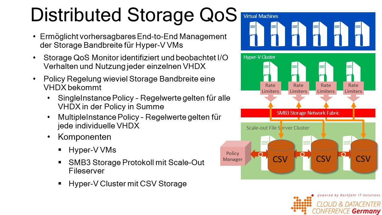 Distributed Storage QoS Ermöglicht vorhersagbares End-to-End Management der Storage Bandbreite für Hyper-V VMs Storage QoS Monitor identifiziert und beobachtet I/O Verhalten und Nutzung jeder einzelnen VHDX Policy Regelung wieviel Storage Bandbreite eine VHDX bekommt SingleInstance Policy – Regelwerte gelten für alle VHDX in der Policy in Summe MultipleInstance Policy – Regelwerte gelten für jede individuelle VHDX Komponenten  Hyper-V VMs  SMB3 Storage Protokoll mit Scale-Out Fileserver  Hyper-V Cluster mit CSV Storage Scale-out File Server Cluster Hyper-V Cluster Virtual Machines I/O Sched I/O Sched I/O Sched Policy Manager Rate Limiters Rate Limiters Rate Limiters Rate Limiters SMB3 Storage Network Fabric CSV