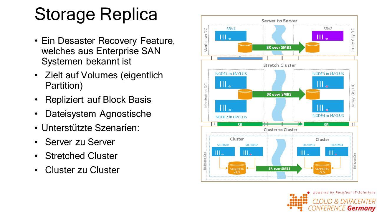 Storage Replica Ein Desaster Recovery Feature, welches aus Enterprise SAN Systemen bekannt ist Zielt auf Volumes (eigentlich Partition) Repliziert auf Block Basis Dateisystem Agnostische Unterstützte Szenarien: Server zu Server Stretched Cluster Cluster zu Cluster