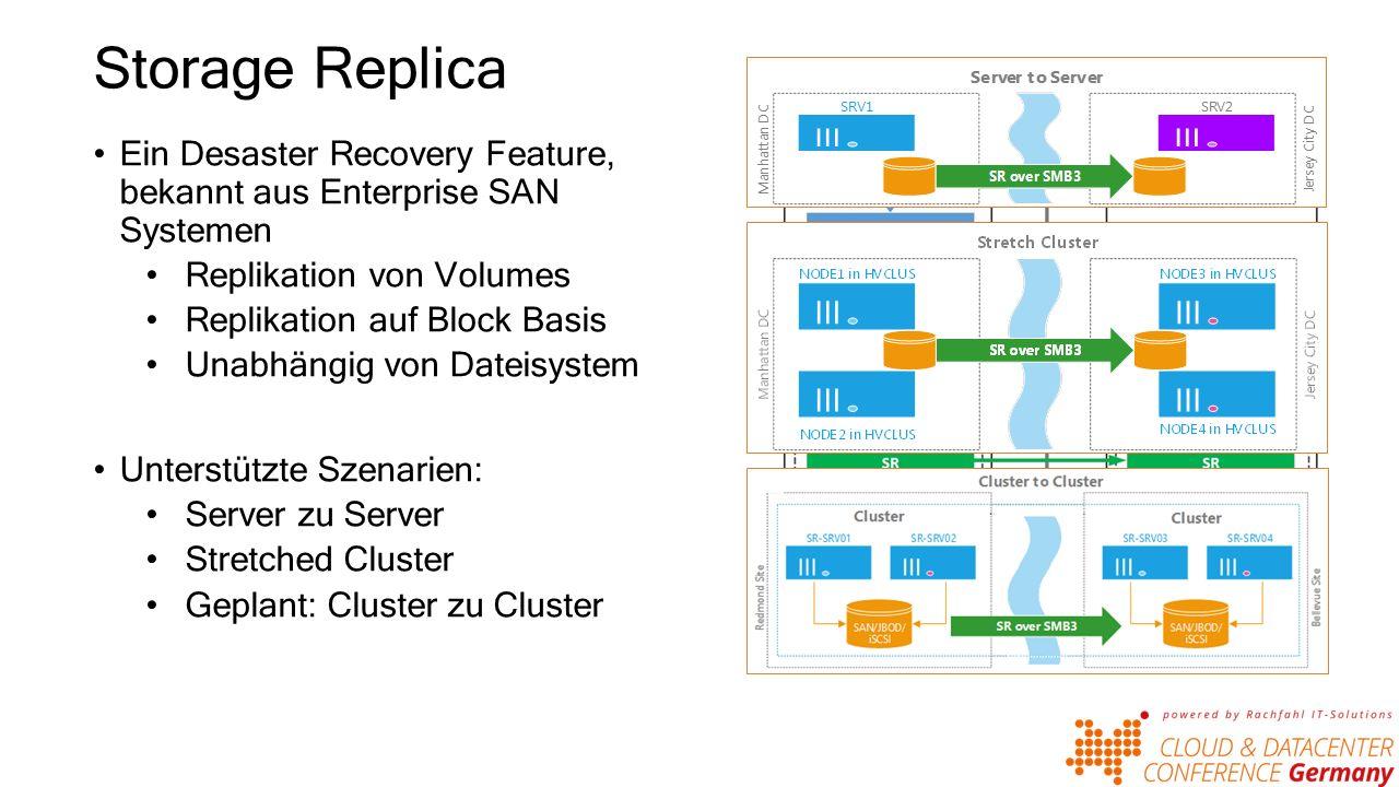 Storage Replica Ein Desaster Recovery Feature, bekannt aus Enterprise SAN Systemen Replikation von Volumes Replikation auf Block Basis Unabhängig von Dateisystem Unterstützte Szenarien: Server zu Server Stretched Cluster Geplant: Cluster zu Cluster