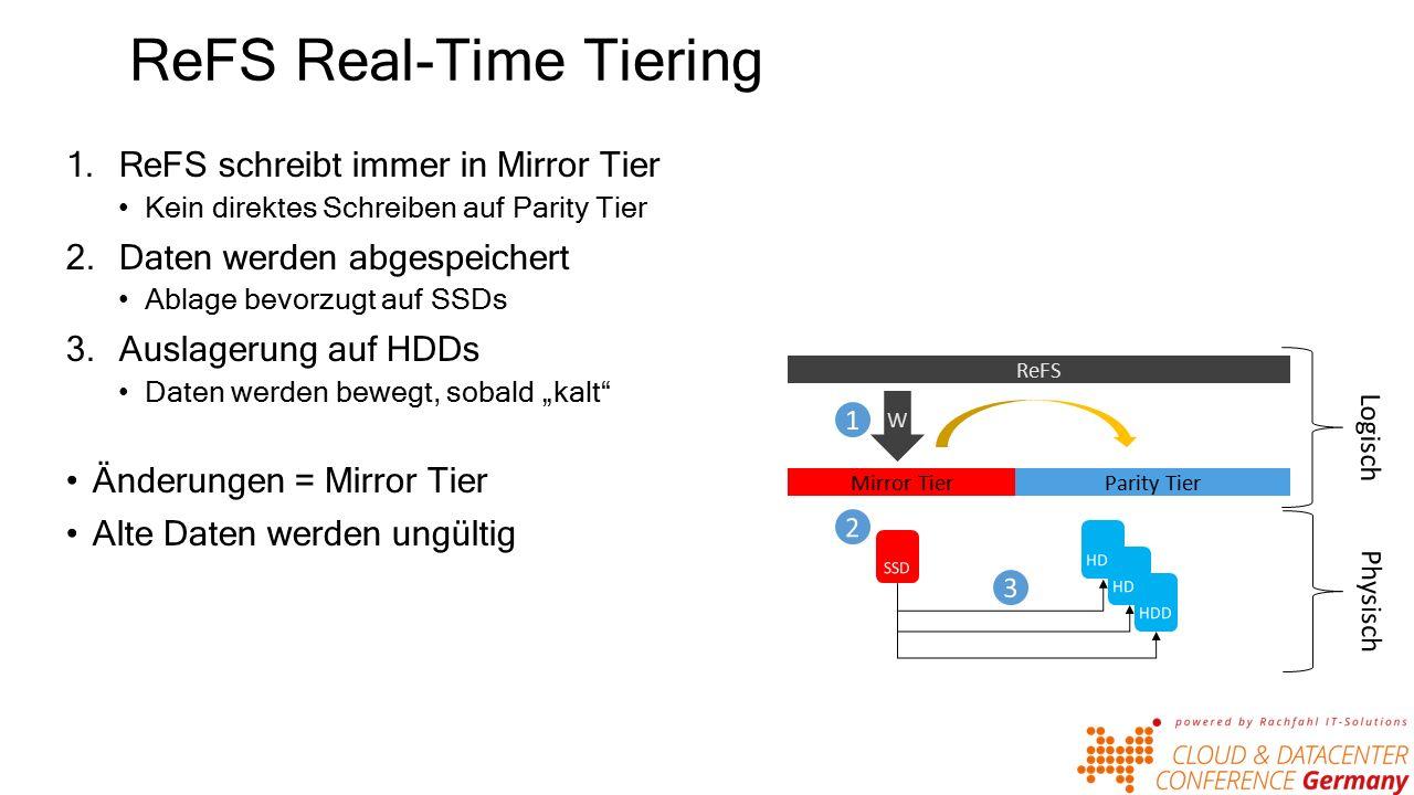 """ReFS Real-Time Tiering 1.ReFS schreibt immer in Mirror Tier Kein direktes Schreiben auf Parity Tier 2.Daten werden abgespeichert Ablage bevorzugt auf SSDs 3.Auslagerung auf HDDs Daten werden bewegt, sobald """"kalt Änderungen = Mirror Tier Alte Daten werden ungültig Mirror TierParity Tier W ReFS"""