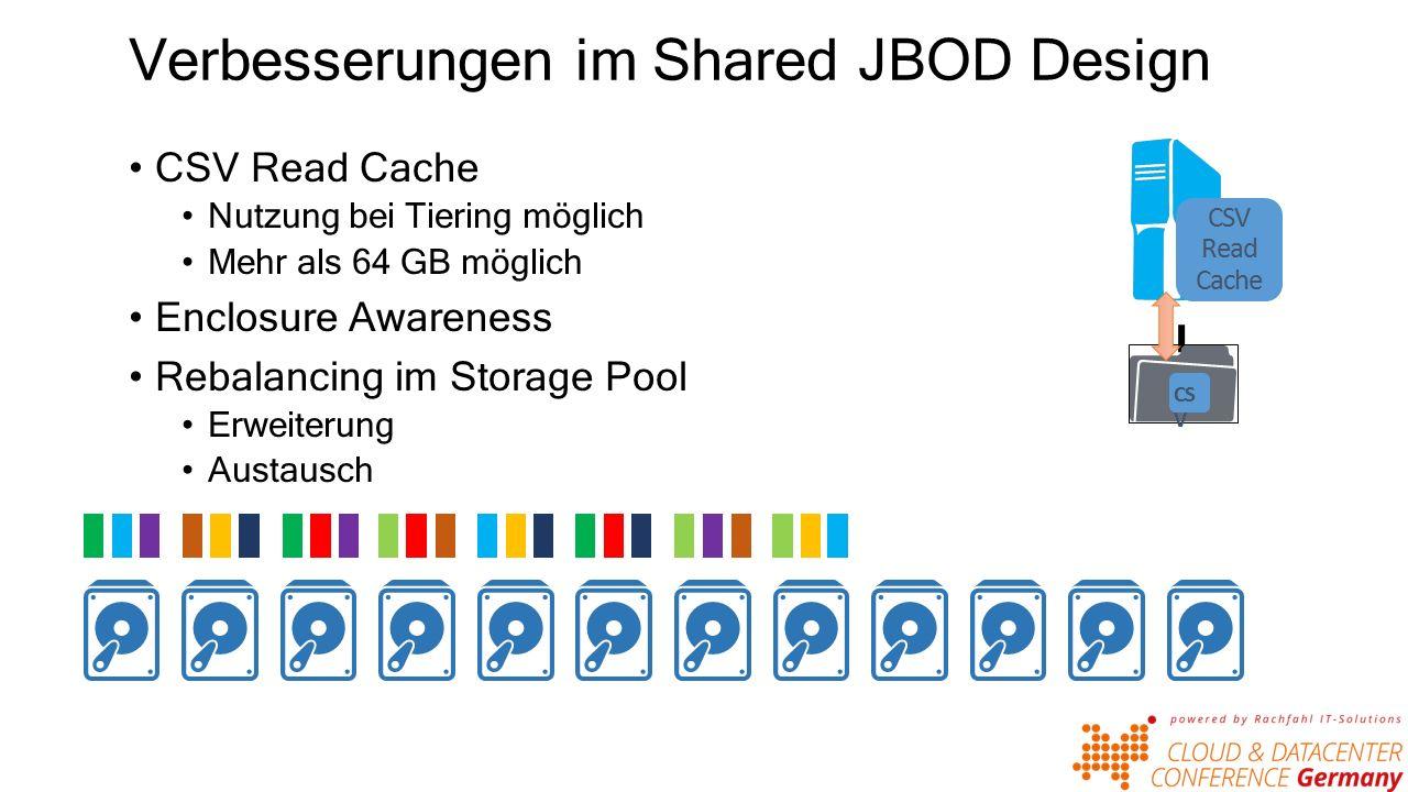 Verbesserungen im Shared JBOD Design CSV Read Cache Nutzung bei Tiering möglich Mehr als 64 GB möglich Enclosure Awareness Rebalancing im Storage Pool Erweiterung Austausch CSV Read Cache CS V