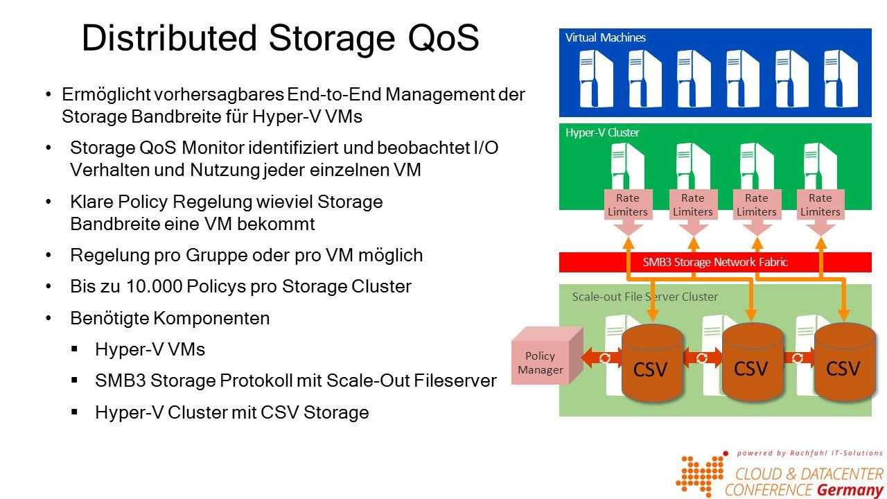 Distributed Storage QoS Ermöglicht vorhersagbares End-to-End Management der Storage Bandbreite für Hyper-V VMs Storage QoS Monitor identifiziert und beobachtet I/O Verhalten und Nutzung jeder einzelnen VM Klare Policy Regelung wieviel Storage Bandbreite eine VM bekommt Regelung pro Gruppe oder pro VM möglich Bis zu 10.000 Policys pro Storage Cluster Benötigte Komponenten  Hyper-V VMs  SMB3 Storage Protokoll mit Scale-Out Fileserver  Hyper-V Cluster mit CSV Storage Scale-out File Server Cluster Hyper-V Cluster Virtual Machines I/O Sched I/O Sched I/O Sched Policy Manager Rate Limiters Rate Limiters Rate Limiters Rate Limiters SMB3 Storage Network Fabric CSV