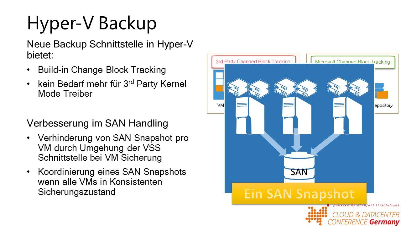 Hyper-V Backup Neue Backup Schnittstelle in Hyper-V bietet: Build-in Change Block Tracking kein Bedarf mehr für 3 rd Party Kernel Mode Treiber Verbesserung im SAN Handling Verhinderung von SAN Snapshot pro VM durch Umgehung der VSS Schnittstelle bei VM Sicherung Koordinierung eines SAN Snapshots wenn alle VMs in Konsistenten Sicherungszustand SAN