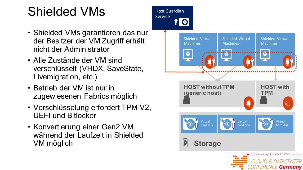Shielded VMs Shielded VMs garantieren das nur der Besitzer der VM Zugriff erhält nicht der Administrator Alle Zustände der VM sind verschlüsselt (VHDX, SaveState, Livemigration, etc.) Betrieb der VM ist nur in zugewiesenen Fabrics möglich Verschlüsselung erfordert TPM V2, UEFI und Bitlocker Konvertierung einer Gen2 VM während der Laufzeit in Shielded VM möglich