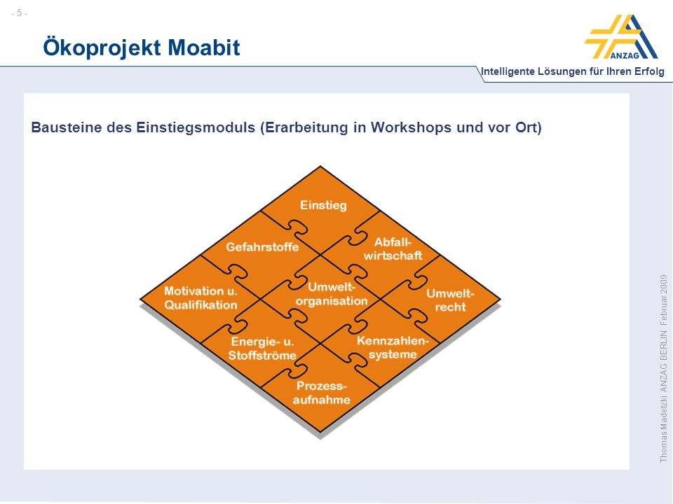 - 5 - Intelligente Lösungen für Ihren Erfolg Thomas Madetzki ANZAG BERLIN Februar 2009 Ökoprojekt Moabit Bausteine des Einstiegsmoduls (Erarbeitung in Workshops und vor Ort)