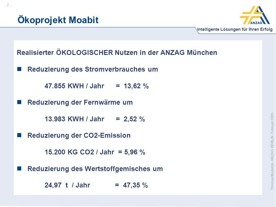 - 7 - Intelligente Lösungen für Ihren Erfolg Thomas Madetzki ANZAG BERLIN Februar 2009 Ökoprojekt Moabit Realisierter ÖKOLOGISCHER Nutzen in der ANZAG München Reduzierung des Stromverbrauches um 47.855 KWH / Jahr = 13,62 % Reduzierung der Fernwärme um 13.983 KWH / Jahr = 2,52 % Reduzierung der CO2-Emission 15.200 KG CO2 / Jahr = 5,96 % Reduzierung des Wertstoffgemisches um 24,97 t / Jahr = 47,35 %