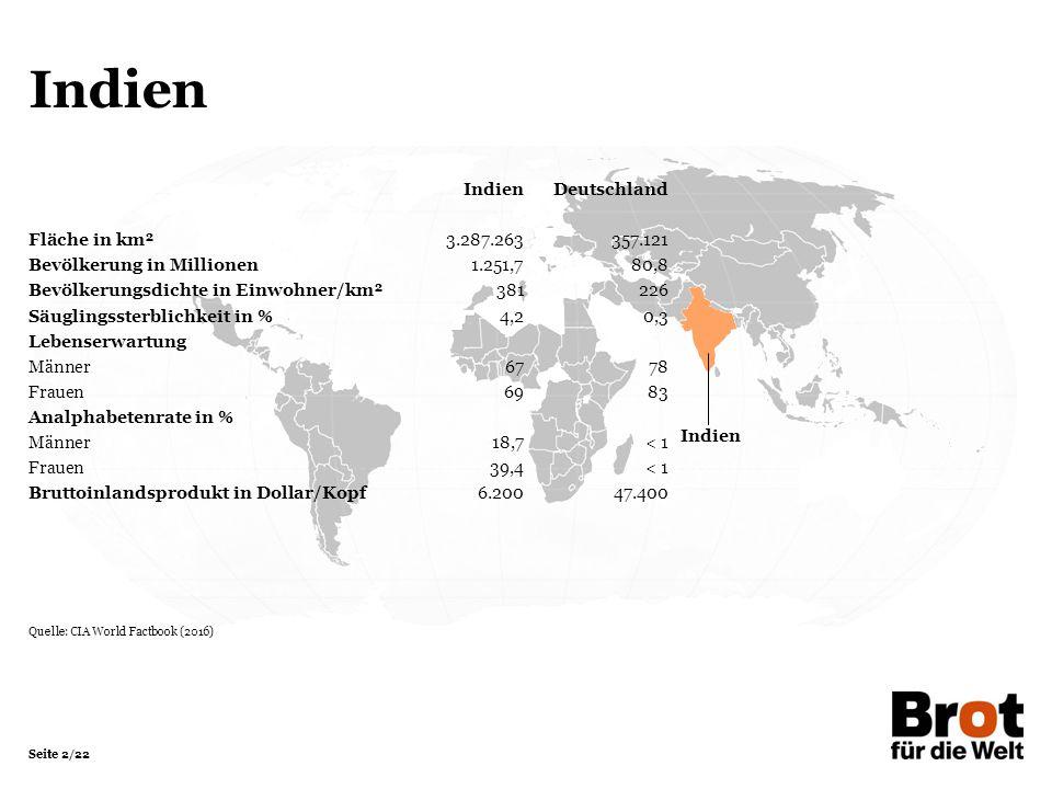 Seite 2/22 Indien IndienDeutschland Fläche in km²3.287.263357.121 Bevölkerung in Millionen 1.251,780,8 Bevölkerungsdichte in Einwohner/km²381226 Säuglingssterblichkeit in %4,20,3 Lebenserwartung Männer6778 Frauen6983 Analphabetenrate in % Männer18,7< 1 Frauen39,4< 1 Bruttoinlandsprodukt in Dollar/Kopf6.20047.400 Quelle: CIA World Factbook (2016)