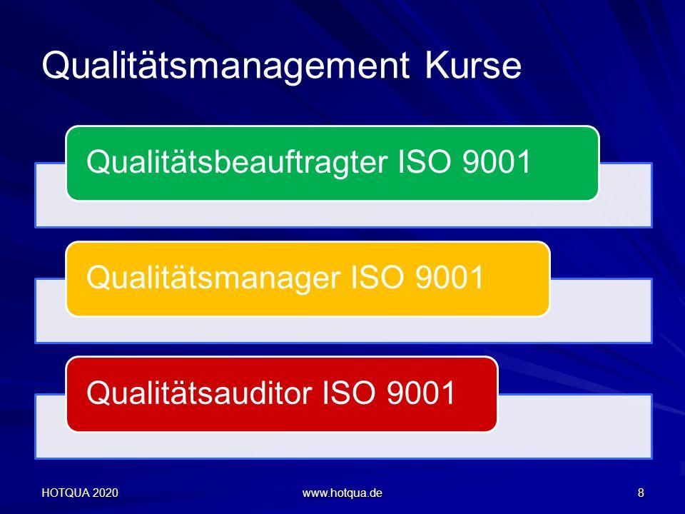 HOTQUA 2020 www.hotqua.de 8 Qualitätsmanagement Kurse Qualitätsbeauftragter ISO 9001Qualitätsmanager ISO 9001Qualitätsauditor ISO 9001