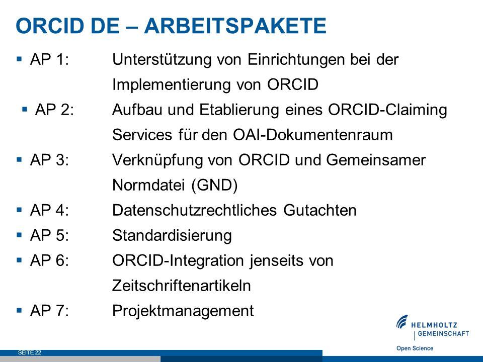 ORCID DE – ARBEITSPAKETE  AP 1: Unterstützung von Einrichtungen bei der Implementierung von ORCID  AP 2: Aufbau und Etablierung eines ORCID-Claiming Services für den OAI-Dokumentenraum  AP 3: Verknüpfung von ORCID und Gemeinsamer Normdatei (GND)  AP 4: Datenschutzrechtliches Gutachten  AP 5: Standardisierung  AP 6: ORCID-Integration jenseits von Zeitschriftenartikeln  AP 7: Projektmanagement SEITE 22