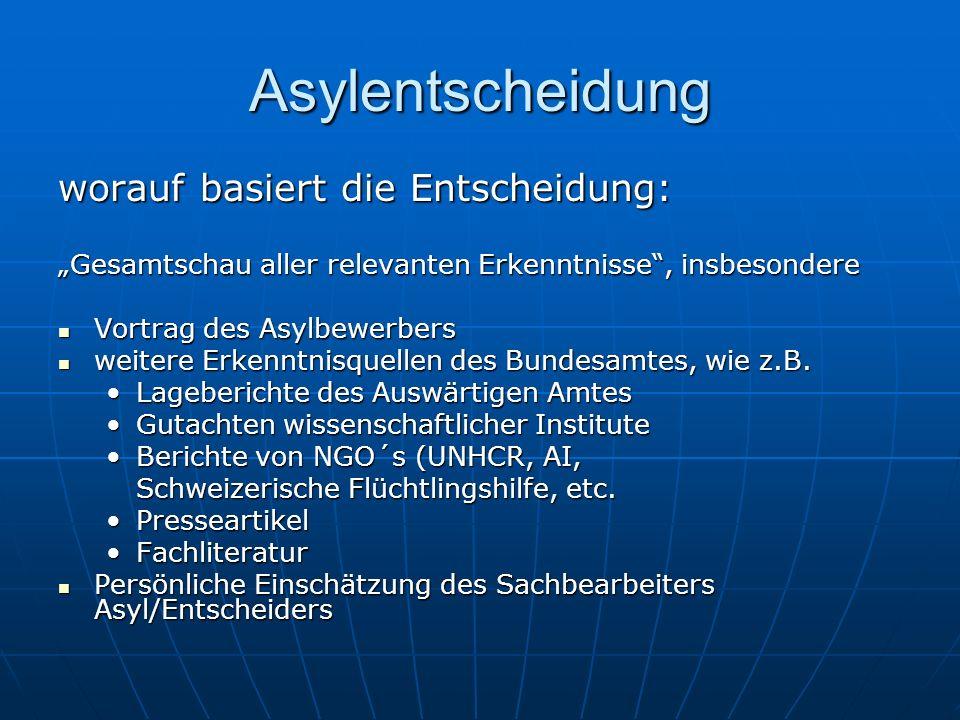 Die Anhörung § 25 AsylG – Der Ausländer muss selbst alle Tatsachen vortragen, die seine Furcht vor politischer Verfolgung begründen.