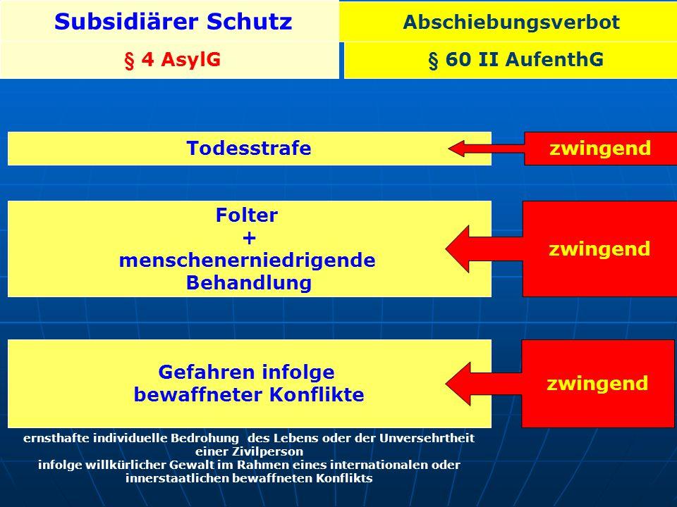 Die 4 Säulen des Verfolgungsschutzes Art 16a I GG § 3 I + IV AsylG § 60 I AufenthG GFK Asyl Anerkennung als Asyl berechtigter Zuerkennung der Flüchtlings Eigenschaft § 4 I AsylG § 60 II AufenthG QRL Subsidiärer Schutz § 60 V + VII AufenthG nationale Abschiebungs verbote immer zielstaatsbezogen Internationaler Schutz