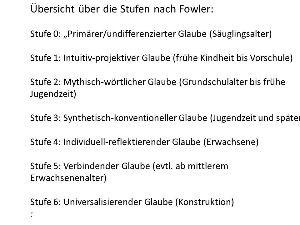 """Übersicht über die Stufen nach Fowler: Stufe 0: """"Primärer/undifferenzierter Glaube (Säuglingsalter) Stufe 1: Intuitiv-projektiver Glaube (frühe Kindhe"""
