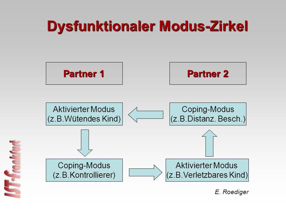 Aktivierter Modus (z.B.Wütendes Kind) Coping-Modus (z.B.Kontrollierer) Coping-Modus (z.B.Distanz. Besch.) Aktivierter Modus (z.B.Verletzbares Kind) Pa