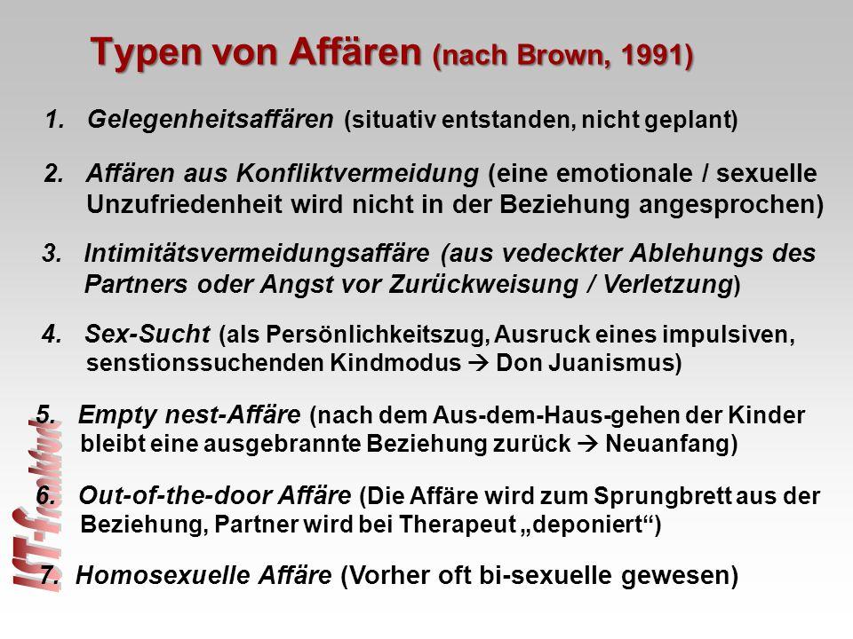 Typen von Affären (nach Brown, 1991) Typen von Affären (nach Brown, 1991) 2.Affären aus Konfliktvermeidung (eine emotionale / sexuelle Unzufriedenheit
