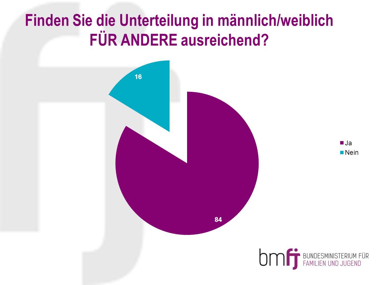 Finden Sie die Unterteilung in männlich/weiblich FÜR ANDERE ausreichend?
