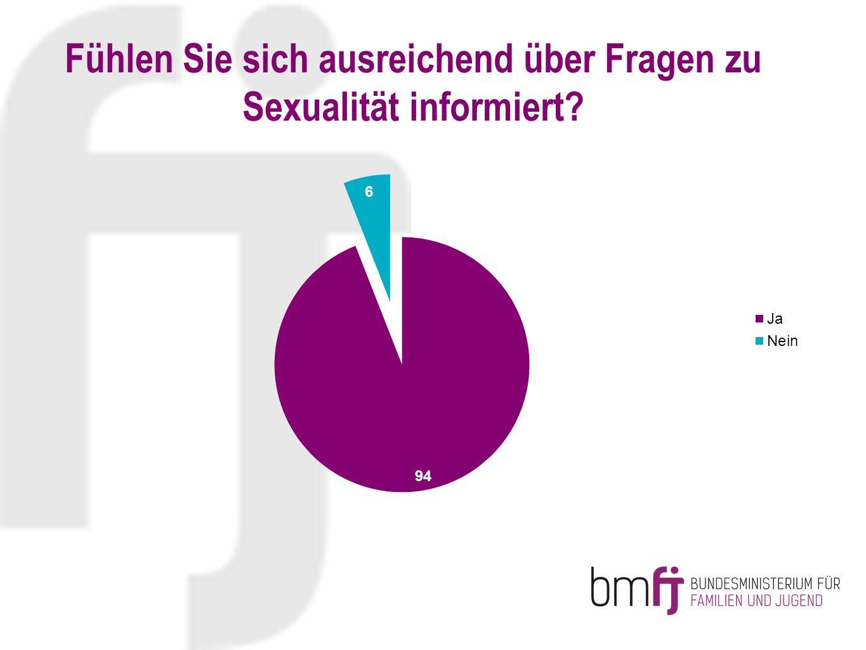 Fühlen Sie sich ausreichend über Fragen zu Sexualität informiert?