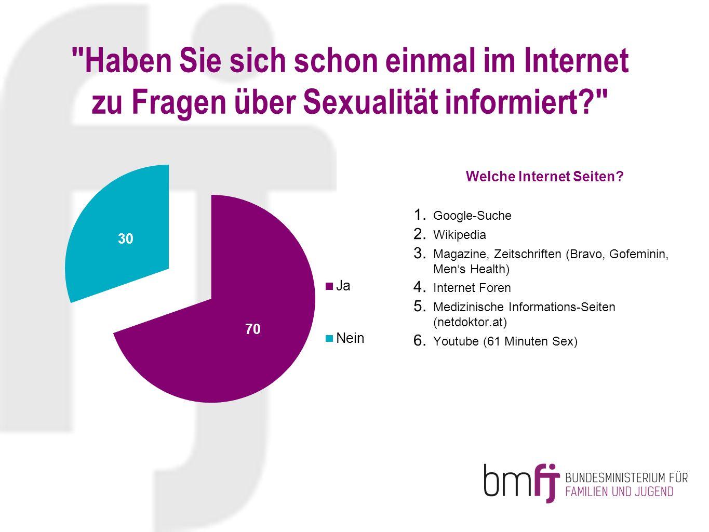 Haben Sie sich schon einmal im Internet zu Fragen über Sexualität informiert? Welche Internet Seiten.