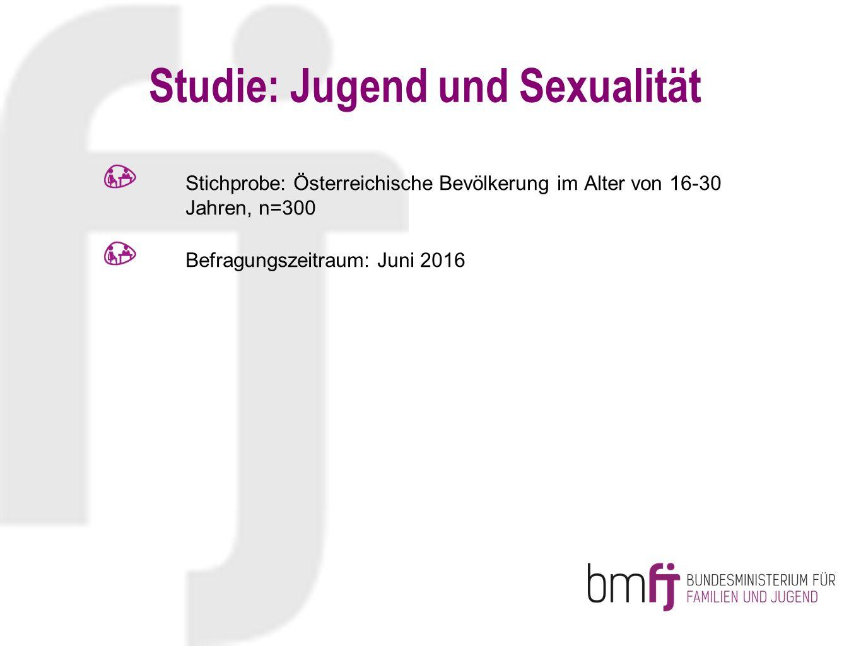 Studie: Jugend und Sexualität Stichprobe: Österreichische Bevölkerung im Alter von 16-30 Jahren, n=300 Befragungszeitraum: Juni 2016