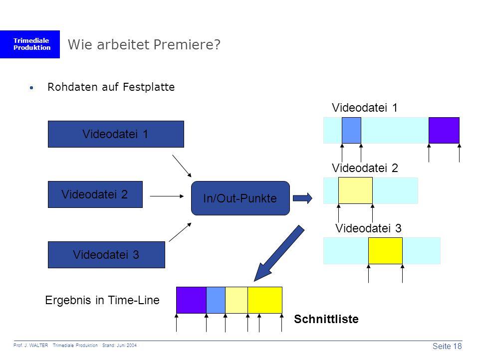 Trimediale Produktion Seite 18 Prof. J. WALTER Trimediale Produktion Stand: Juni 2004 Wie arbeitet Premiere?  Rohdaten auf Festplatte Videodatei 1 Vi