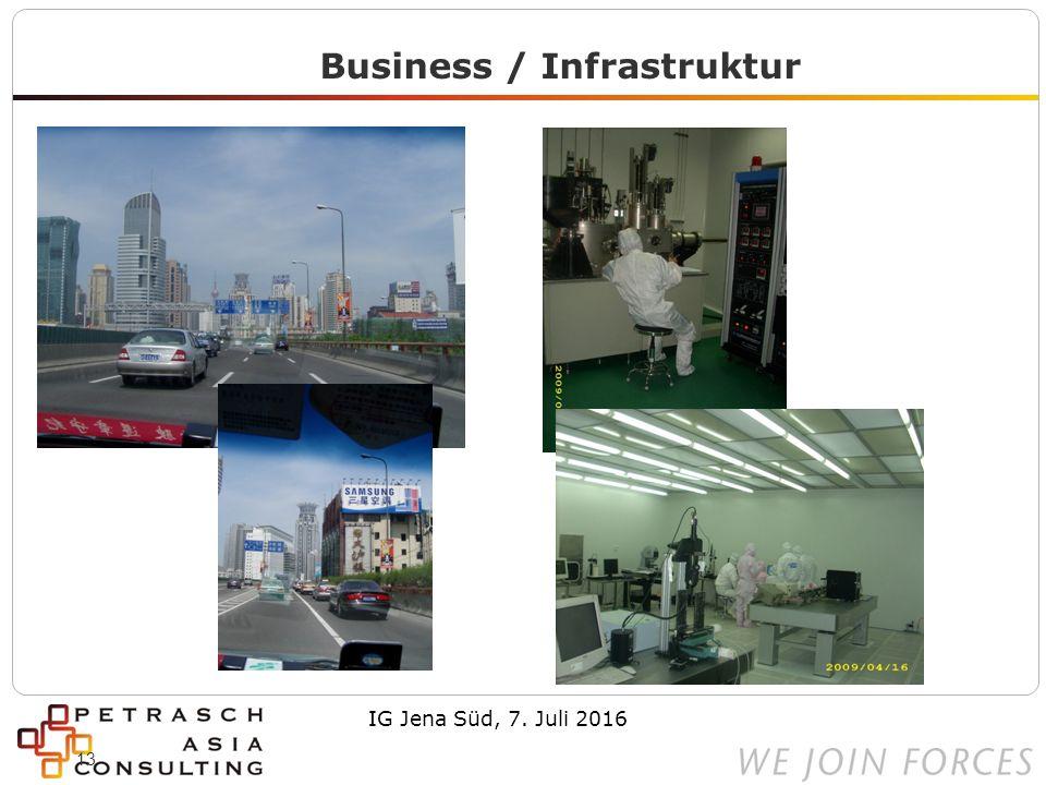 13 Business / Infrastruktur IG Jena Süd, 7. Juli 2016