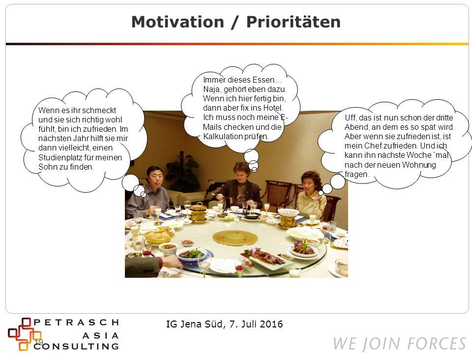 19 Motivation / Prioritäten Uff, das ist nun schon der dritte Abend, an dem es so spät wird.