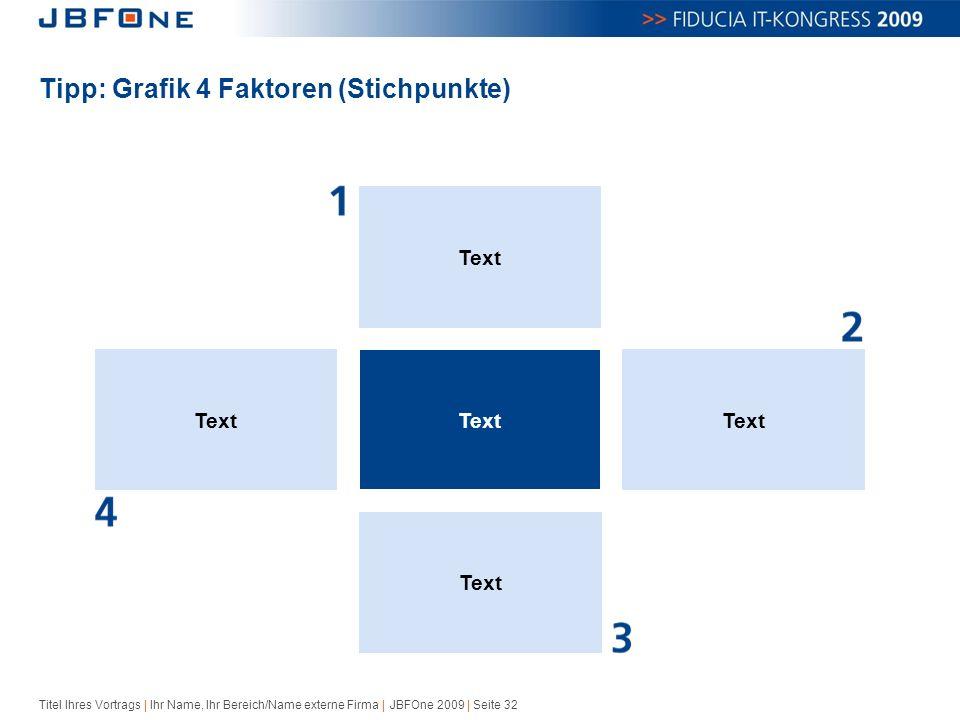Titel Ihres Vortrags | Ihr Name, Ihr Bereich/Name externe Firma | JBFOne 2009 | Seite 32 Tipp: Grafik 4 Faktoren (Stichpunkte) Text