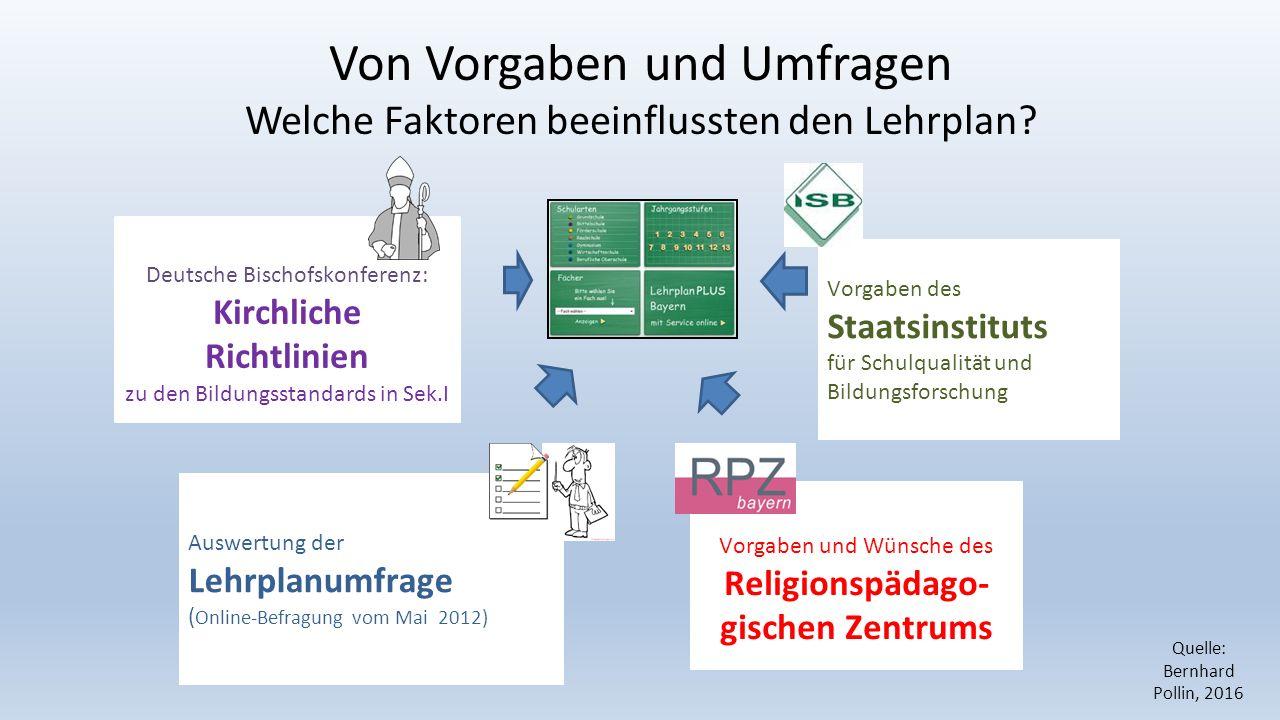 Von Vorgaben und Umfragen Welche Faktoren beeinflussten den Lehrplan? Deutsche Bischofskonferenz: Kirchliche Richtlinien zu den Bildungsstandards in S