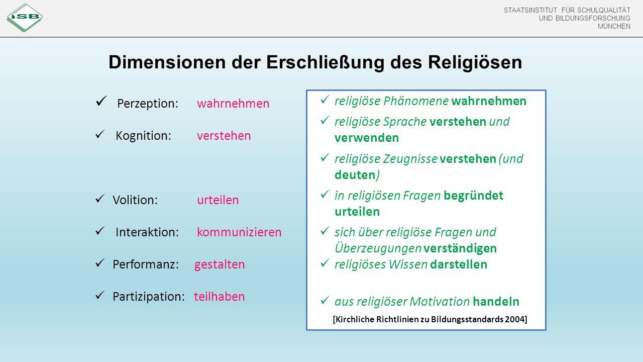 STAATSINSTITUT FÜR SCHULQUALITÄT UND BILDUNGSFORSCHUNG MÜNCHEN STAATSINSTITUT FÜR SCHULQUALITÄT UND BILDUNGSFORSCHUNG MÜNCHEN religiöse Phänomene wahrnehmen religiöse Sprache verstehen und verwenden religiöse Zeugnisse verstehen (und deuten) in religiösen Fragen begründet urteilen sich über religiöse Fragen und Überzeugungen verständigen religiöses Wissen darstellen aus religiöser Motivation handeln [Kirchliche Richtlinien zu Bildungsstandards 2004] Perzeption: wahrnehmen Kognition: verstehen Volition: urteilen Interaktion: kommunizieren Performanz: gestalten Partizipation: teilhaben Dimensionen der Erschließung des Religiösen