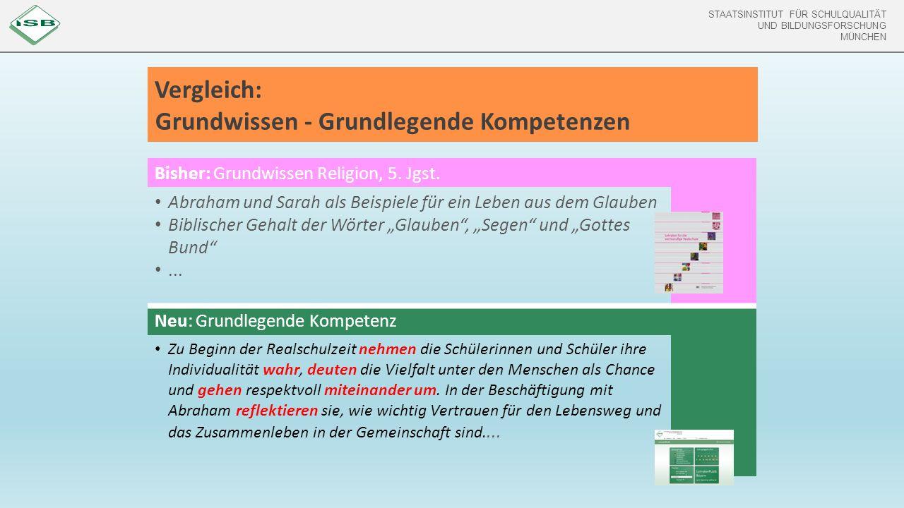 STAATSINSTITUT FÜR SCHULQUALITÄT UND BILDUNGSFORSCHUNG MÜNCHEN Vergleich: Grundwissen - Grundlegende Kompetenzen Bisher: Grundwissen Religion, 5. Jgst