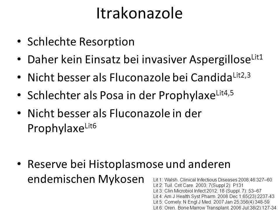 Itrakonazole Schlechte Resorption Daher kein Einsatz bei invasiver Aspergillose Lit1 Nicht besser als Fluconazole bei Candida Lit2,3 Schlechter als Posa in der Prophylaxe Lit4,5 Nicht besser als Fluconazole in der Prophylaxe Lit6 Reserve bei Histoplasmose und anderen endemischen Mykosen Lit 1: Walsh.