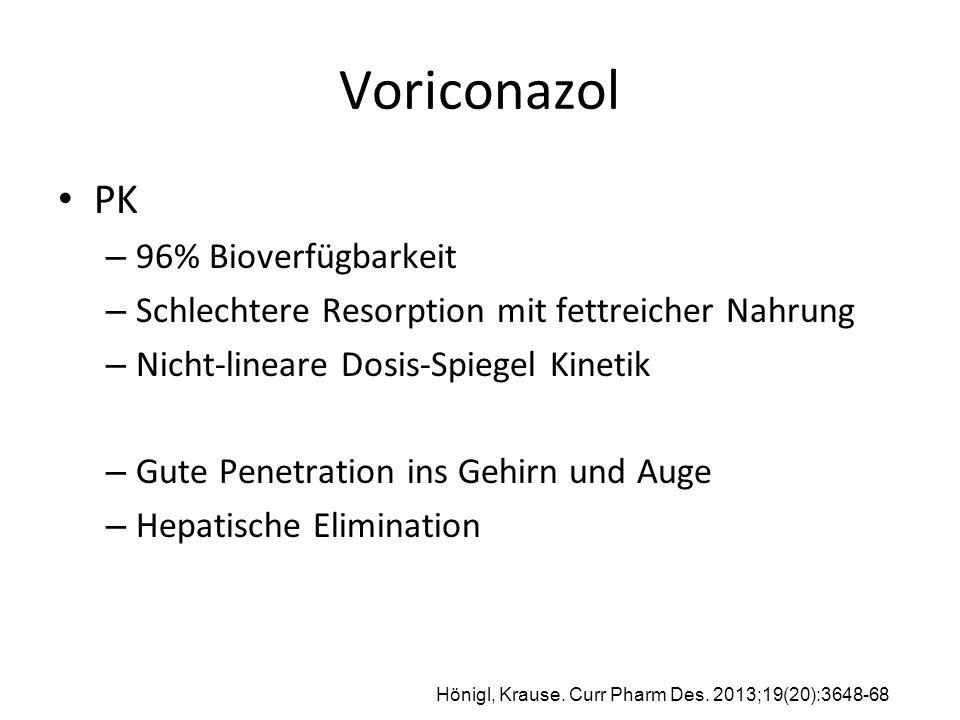 Voriconazol PK – 96% Bioverfügbarkeit – Schlechtere Resorption mit fettreicher Nahrung – Nicht-lineare Dosis-Spiegel Kinetik – Gute Penetration ins Ge