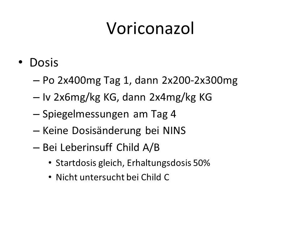 Voriconazol Dosis – Po 2x400mg Tag 1, dann 2x200-2x300mg – Iv 2x6mg/kg KG, dann 2x4mg/kg KG – Spiegelmessungen am Tag 4 – Keine Dosisänderung bei NINS – Bei Leberinsuff Child A/B Startdosis gleich, Erhaltungsdosis 50% Nicht untersucht bei Child C