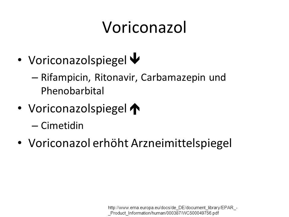 Voriconazol Voriconazolspiegel  – Rifampicin, Ritonavir, Carbamazepin und Phenobarbital Voriconazolspiegel  – Cimetidin Voriconazol erhöht Arzneimittelspiegel http://www.ema.europa.eu/docs/de_DE/document_library/EPAR_- _Product_Information/human/000387/WC500049756.pdf