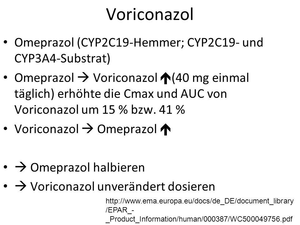 Voriconazol Omeprazol (CYP2C19-Hemmer; CYP2C19- und CYP3A4-Substrat) Omeprazol  Voriconazol  (40 mg einmal täglich) erhöhte die Cmax und AUC von Voriconazol um 15 % bzw.