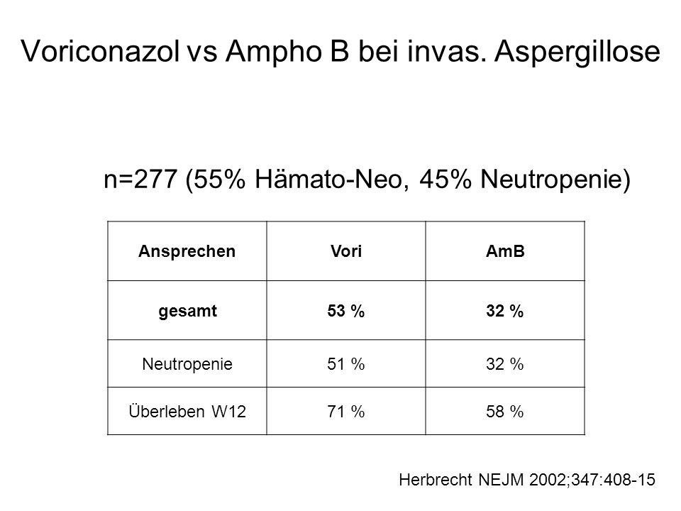 Voriconazol vs Ampho B bei invas. Aspergillose AnsprechenVoriAmB gesamt53 %32 % Neutropenie51 %32 % Überleben W1271 %58 % n=277 (55% Hämato-Neo, 45% N