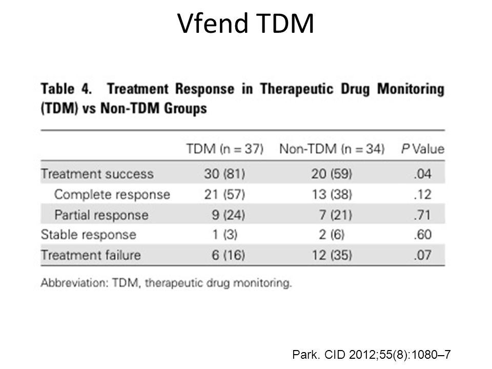 Vfend TDM Park. CID 2012;55(8):1080–7