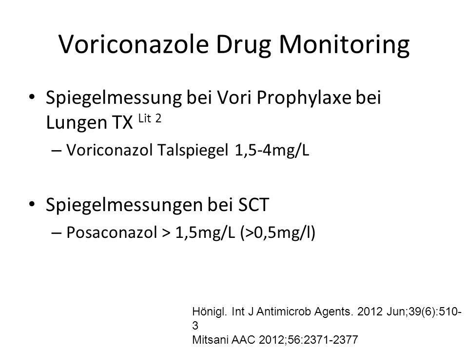 Voriconazole Drug Monitoring Spiegelmessung bei Vori Prophylaxe bei Lungen TX Lit 2 – Voriconazol Talspiegel 1,5-4mg/L Spiegelmessungen bei SCT – Posa