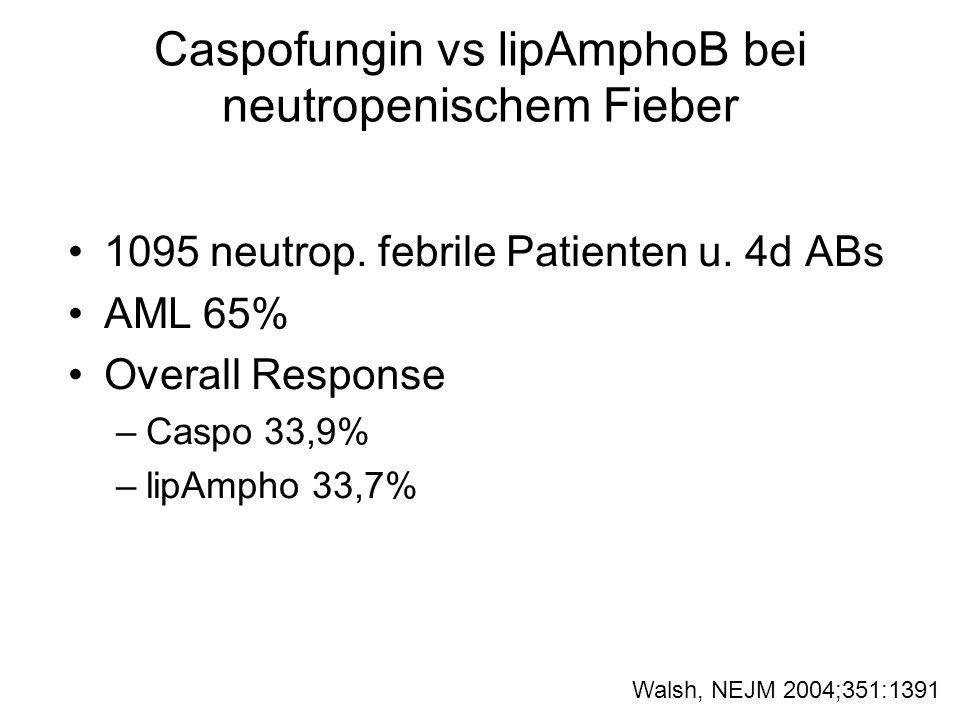 Caspofungin vs lipAmphoB bei neutropenischem Fieber 1095 neutrop. febrile Patienten u. 4d ABs AML 65% Overall Response –Caspo 33,9% –lipAmpho 33,7% Wa