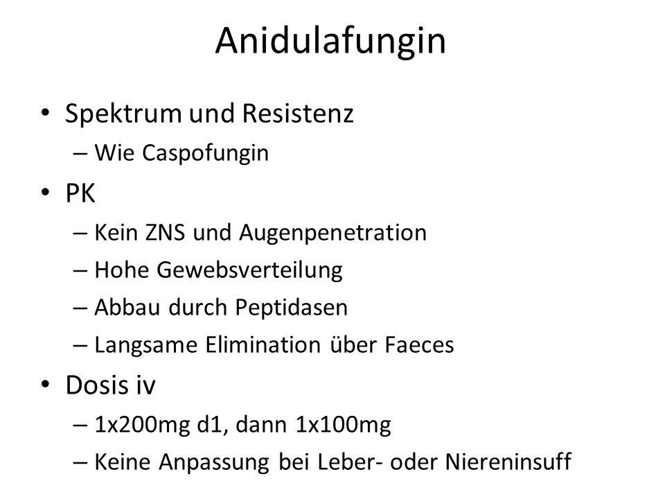 Anidulafungin Spektrum und Resistenz – Wie Caspofungin PK – Kein ZNS und Augenpenetration – Hohe Gewebsverteilung – Abbau durch Peptidasen – Langsame Elimination über Faeces Dosis iv – 1x200mg d1, dann 1x100mg – Keine Anpassung bei Leber- oder Niereninsuff