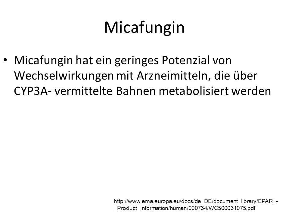 Micafungin Micafungin hat ein geringes Potenzial von Wechselwirkungen mit Arzneimitteln, die über CYP3A- vermittelte Bahnen metabolisiert werden http://www.ema.europa.eu/docs/de_DE/document_library/EPAR_- _Product_Information/human/000734/WC500031075.pdf