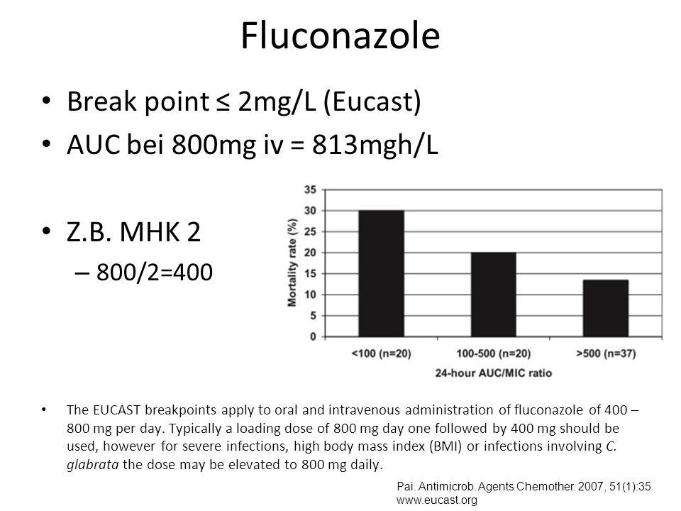 Voriconazol vs lip Ampho B bei neutropen.Fieber 415 Pat.