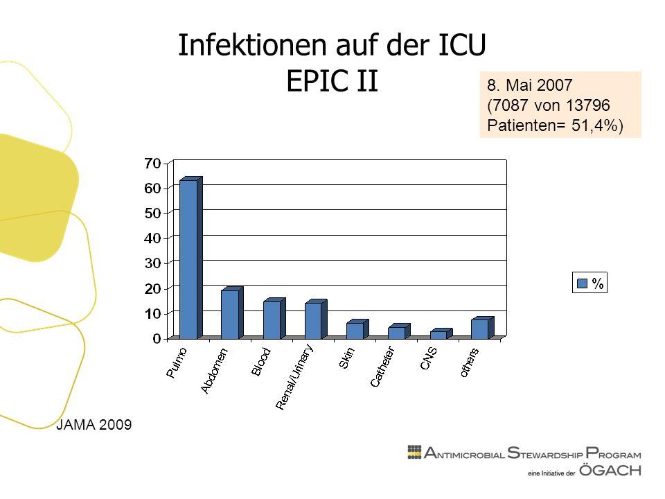 Infektionen auf der ICU EPIC II JAMA 2009 8. Mai 2007 (7087 von 13796 Patienten= 51,4%)