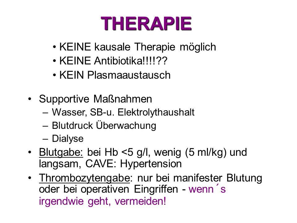 THERAPIE Supportive Maßnahmen –Wasser, SB-u. Elektrolythaushalt –Blutdruck Überwachung –Dialyse Blutgabe: bei Hb <5 g/l, wenig (5 ml/kg) und langsam,