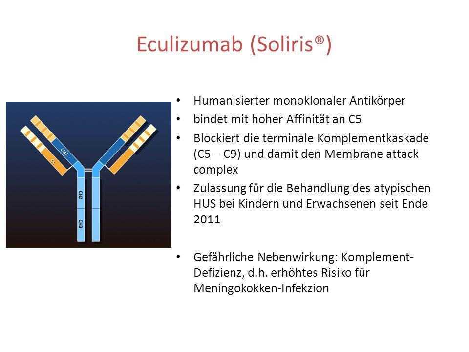 Eculizumab (Soliris®) Humanisierter monoklonaler Antikörper bindet mit hoher Affinität an C5 Blockiert die terminale Komplementkaskade (C5 – C9) und d