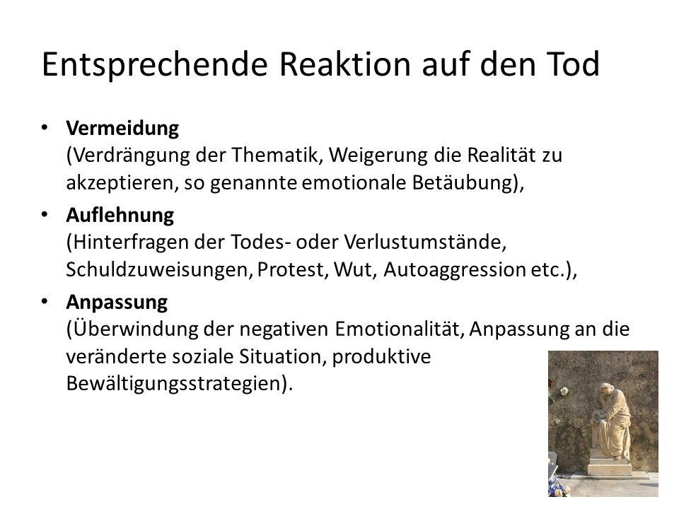 Entsprechende Reaktion auf den Tod Vermeidung (Verdrängung der Thematik, Weigerung die Realität zu akzeptieren, so genannte emotionale Betäubung), Auflehnung (Hinterfragen der Todes- oder Verlustumstände, Schuldzuweisungen, Protest, Wut, Autoaggression etc.), Anpassung (Überwindung der negativen Emotionalität, Anpassung an die veränderte soziale Situation, produktive Bewältigungsstrategien).