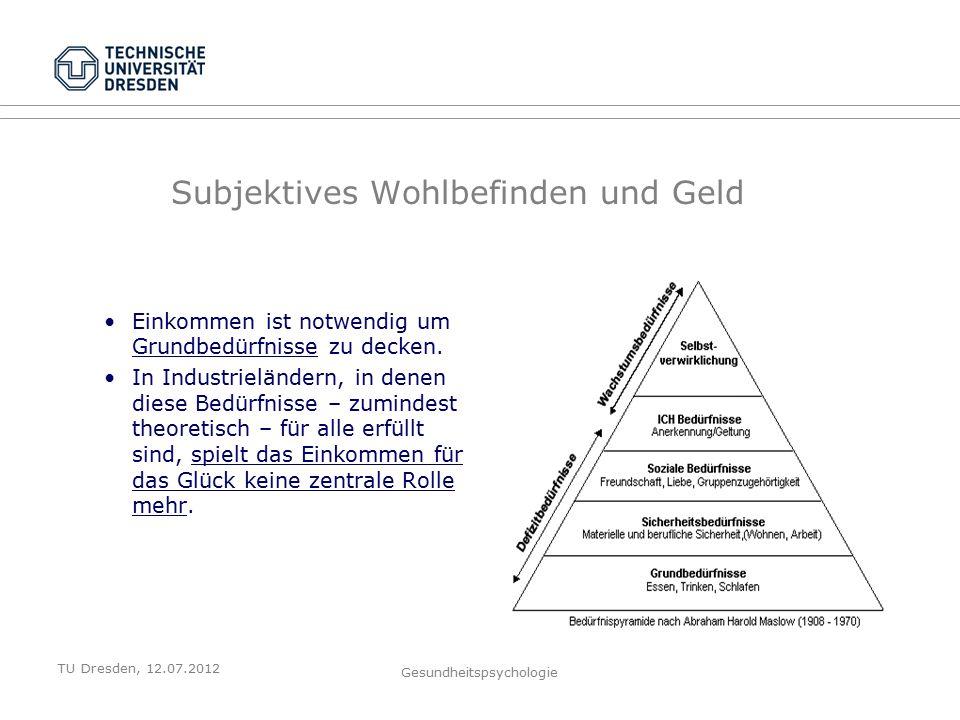 TU Dresden, 12.07.2012 Gesundheitspsychologie Subjektives Wohlbefinden und Geld Einkommen ist notwendig um Grundbedürfnisse zu decken.